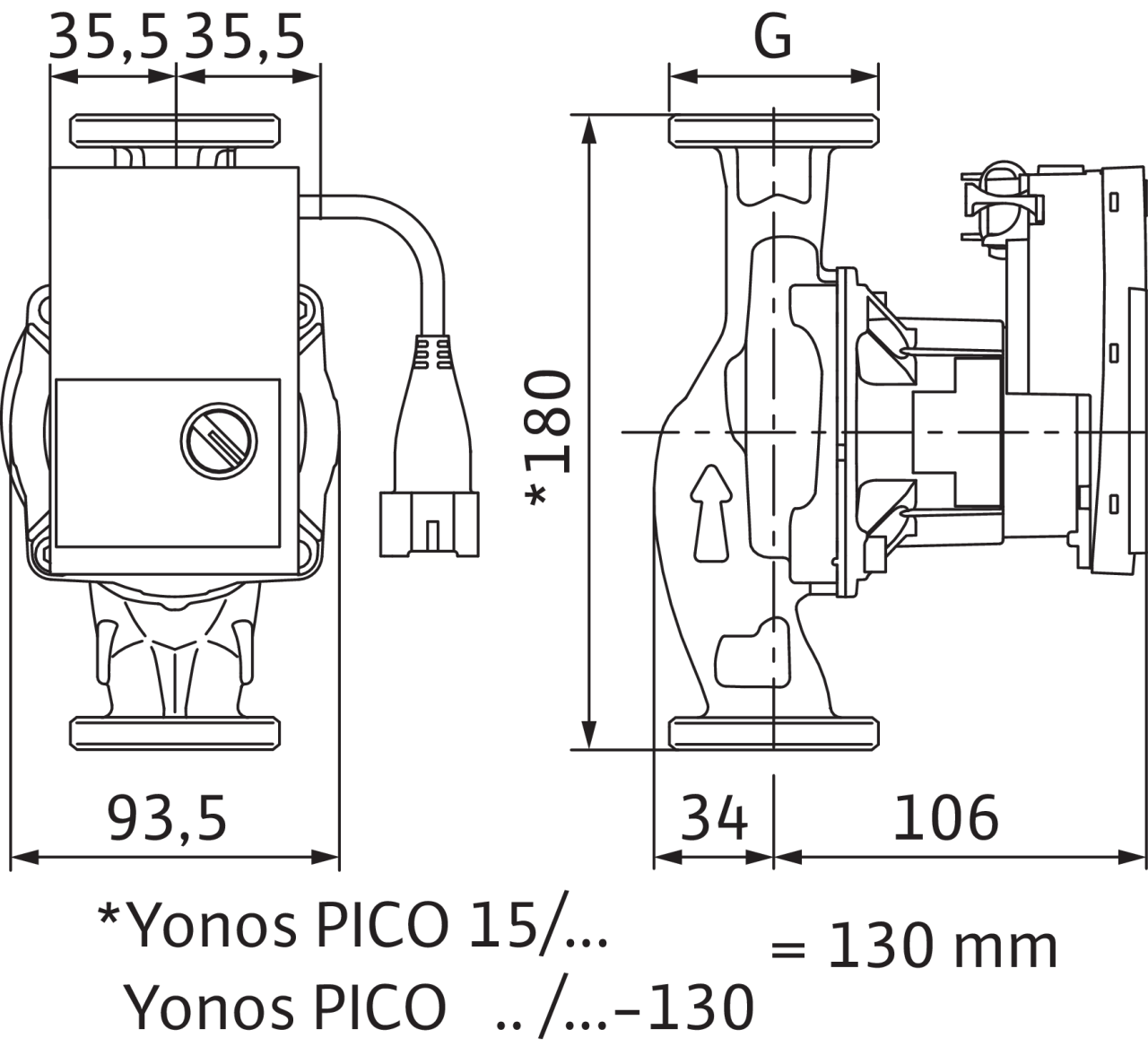 yonos pico 1
